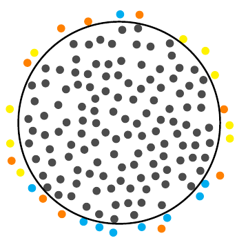 How can I make a diagram with lots of colored circles