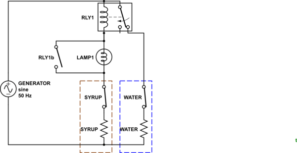 How to prevent power overload when loads exceed a