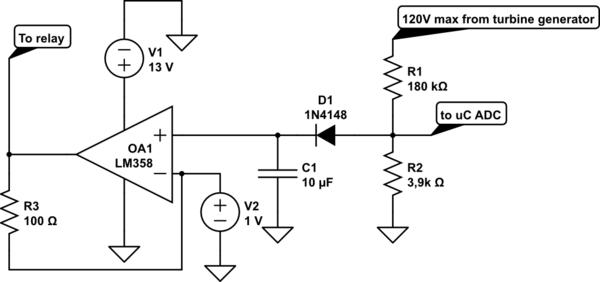 Wind turbine protection comparator circuit