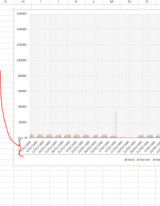 Enter image description here also charts axis in excel graph showing wrong dates super user rh superuser