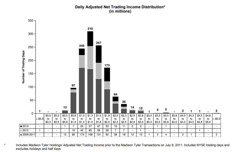 Literature on FX market-maker hedging strategies