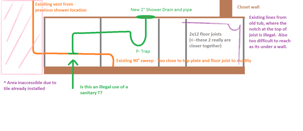 medium resolution of new shower plumbing is in green