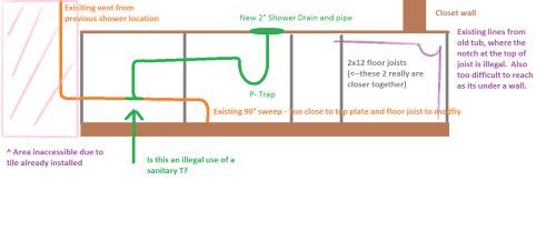 small resolution of new shower plumbing is in green