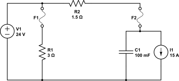 Power supply and circuit breaker for a bursty device
