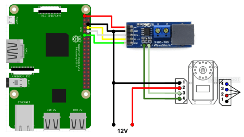 small resolution of i ve tested two kinds of connection first one to raspberry pi b and