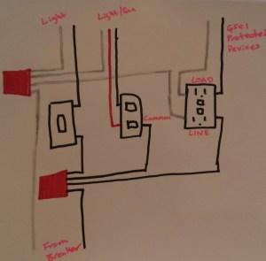 [WRG2262] Home Wiring Gfi
