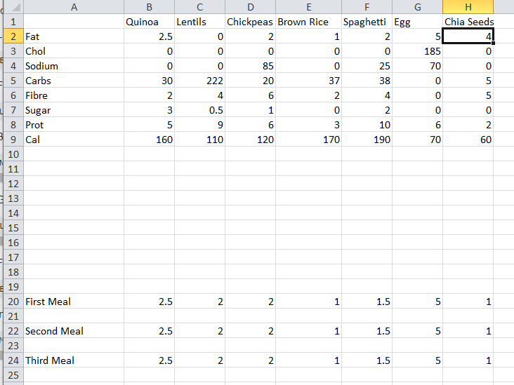In Numbers/Excel how can I do a SUMPRODUCT only on rows
