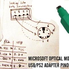Ps2 Controller To Usb Wiring Diagram 2000 Ford Taurus Alternator Thumb Drive Wtf Super User Alt Text