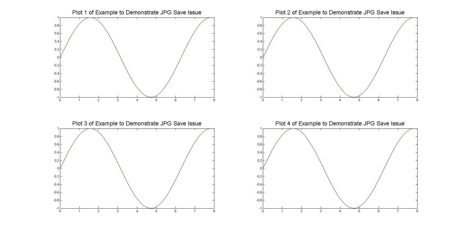 How to save MATLAB figure as JPEG using saveas() without