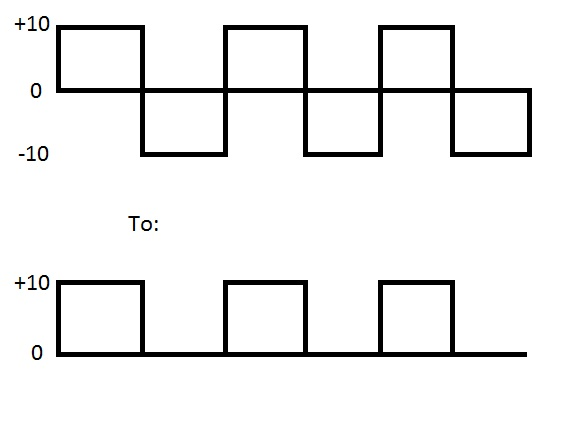 glossary of electronic and engineering terms 39555 square wave