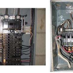 110 Sub Panel Wiring Diagram Winch Two Solenoid 100 Amp Breaker Box Pictures To Pin On Pinterest - Pinsdaddy