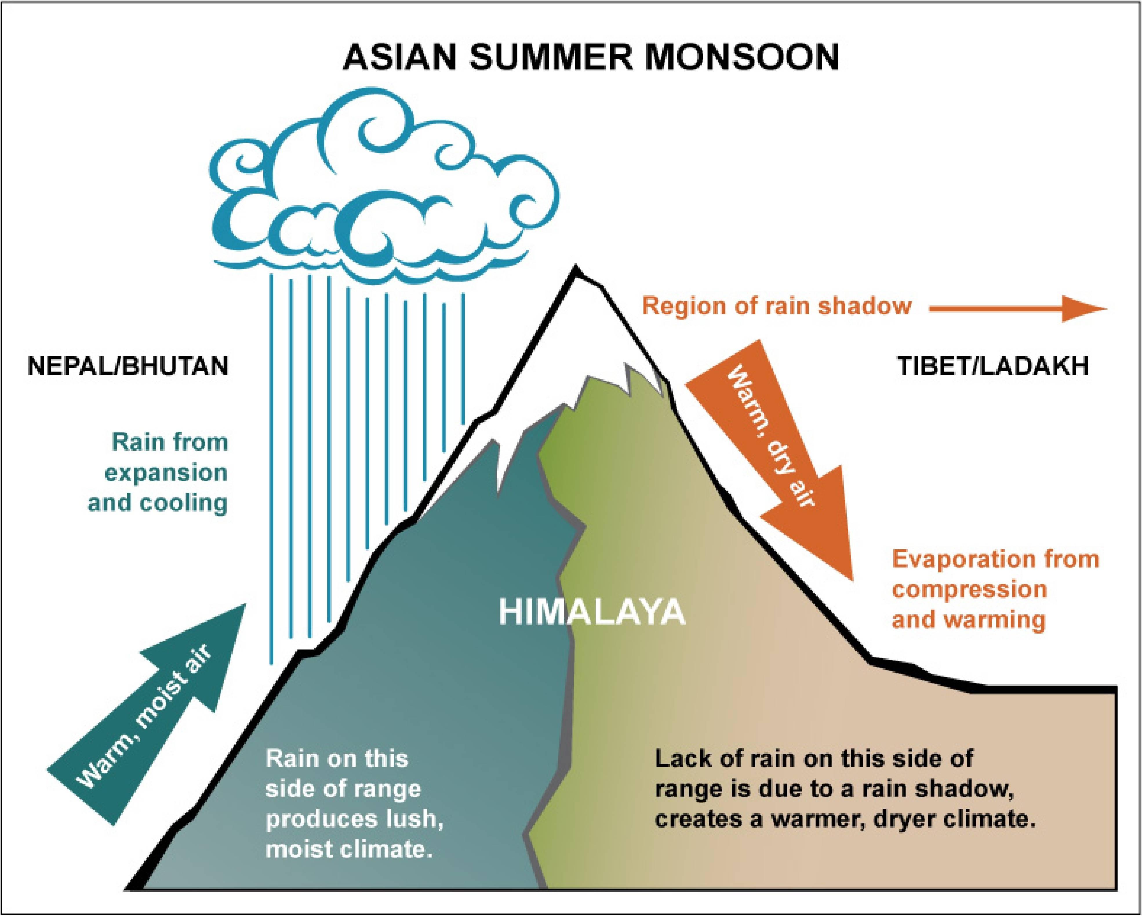 rainfall precipitation diagram uss enterprise science based lake makgadikgadi 21st century