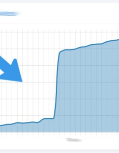 Chart js  hiding grid lines also stack overflow rh stackoverflow