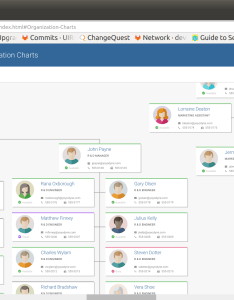 Like this enter image description here also javascript plugin for org chart in react stack overflow rh stackoverflow