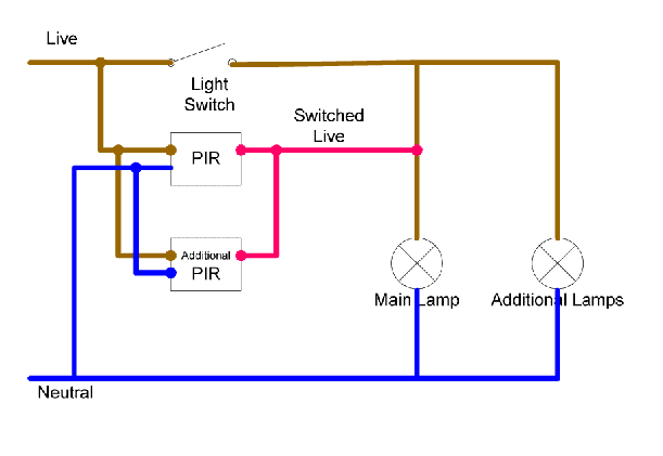 pir switch wiring diagram typical plant and animal cells switches is it possible to replace a two way with wall enter image description here