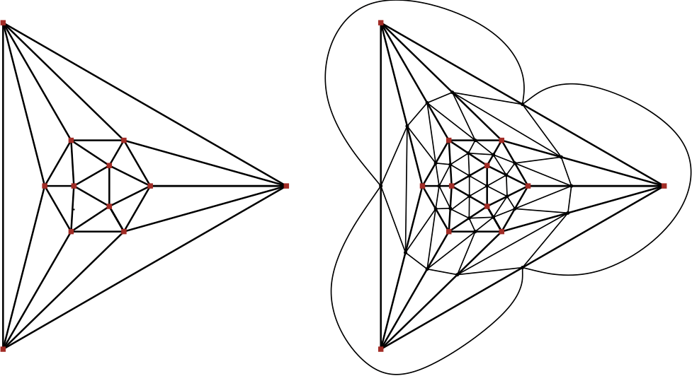 planar graphs and vertices of degree 5  Mathematics