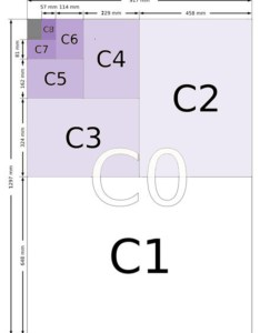 Enter image description here print production paper size also where to find printable iso sizes chart rh graphicdesignackexchange