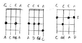 Left Handed Guitar Wiring Diagram Evh Wiring Diagram
