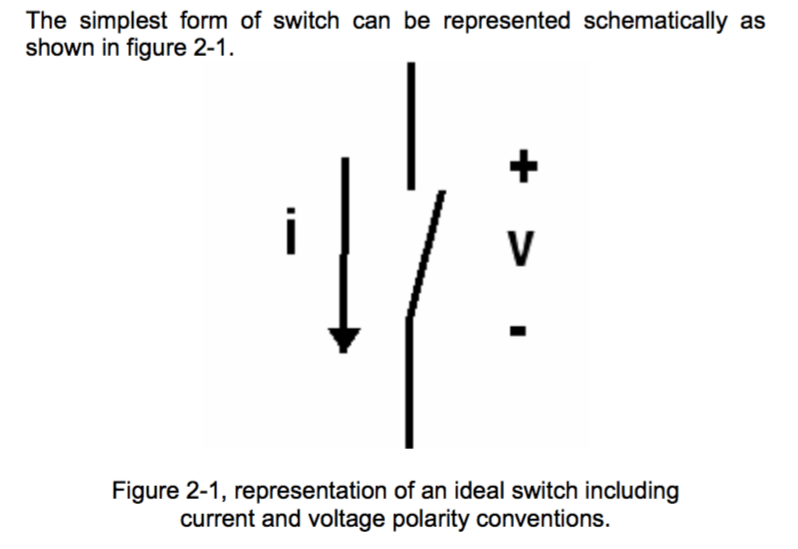 diagram does a switch