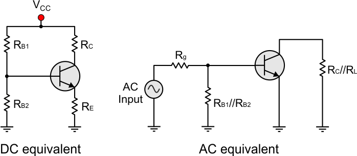 Why is DC component ignored and AC analysis is used when