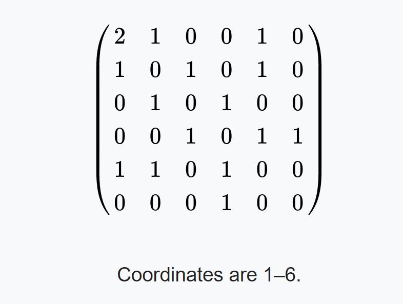 Creating adjacency matrix in LaTeX