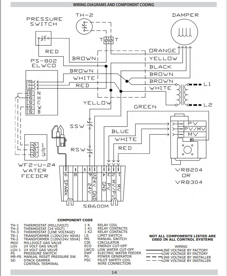 Central Boiler Thermostat Wiring Diagram Crown Boiler