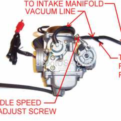 Honda Helix Wiring Diagram Vw Beetle 1969 Maintenance - Two Hoses That Run From The Carburetor Is Upper Hose Cut And Zip Tied? ...