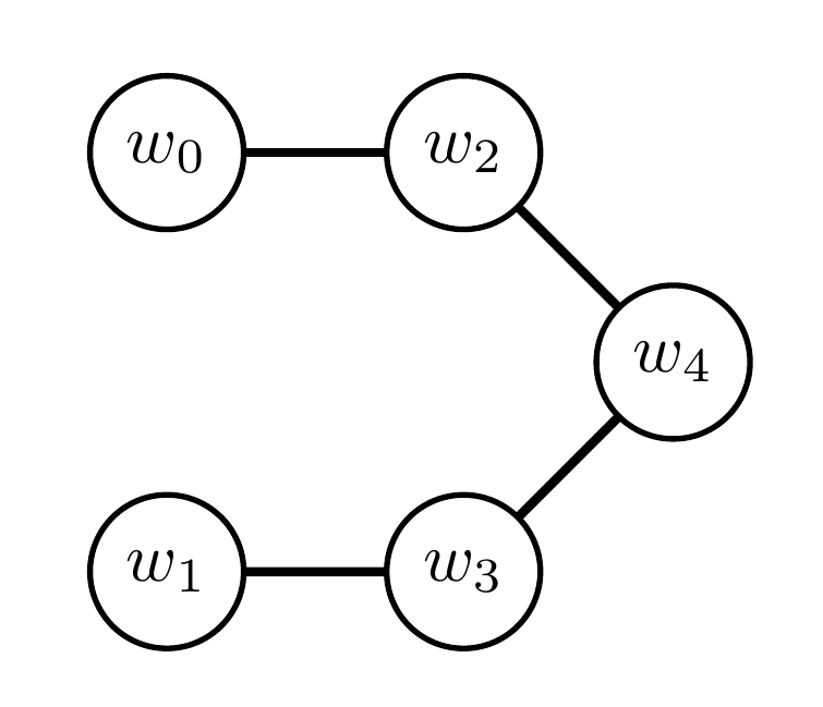 Achieve a centered node with equal edge lengths using tkz
