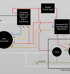 mastercool motor wiring diagram mastercool programmable wiring diagram for swamp cooler switch wiring swamp cooler pump [ 2111 x 1461 Pixel ]