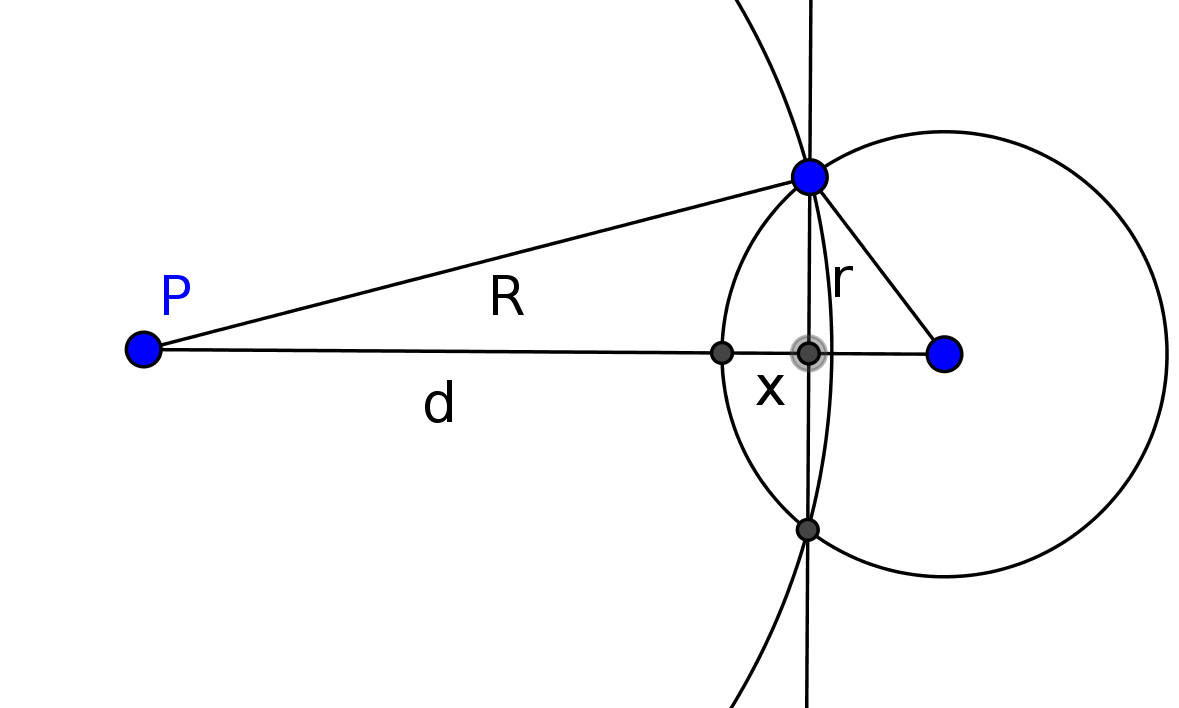 What is the distance between a point outside of circle and