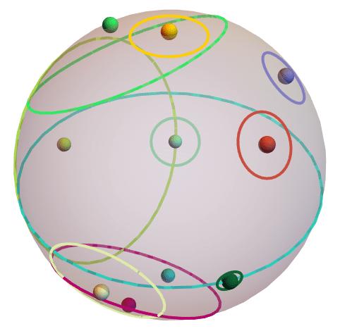 3D circles