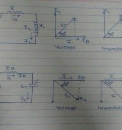 phasor diagram [ 1771 x 1440 Pixel ]