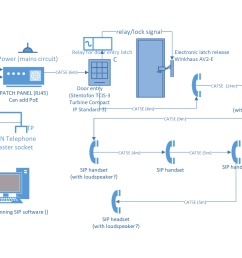 here is diagram of my proposed setup enter image description here [ 1320 x 1050 Pixel ]