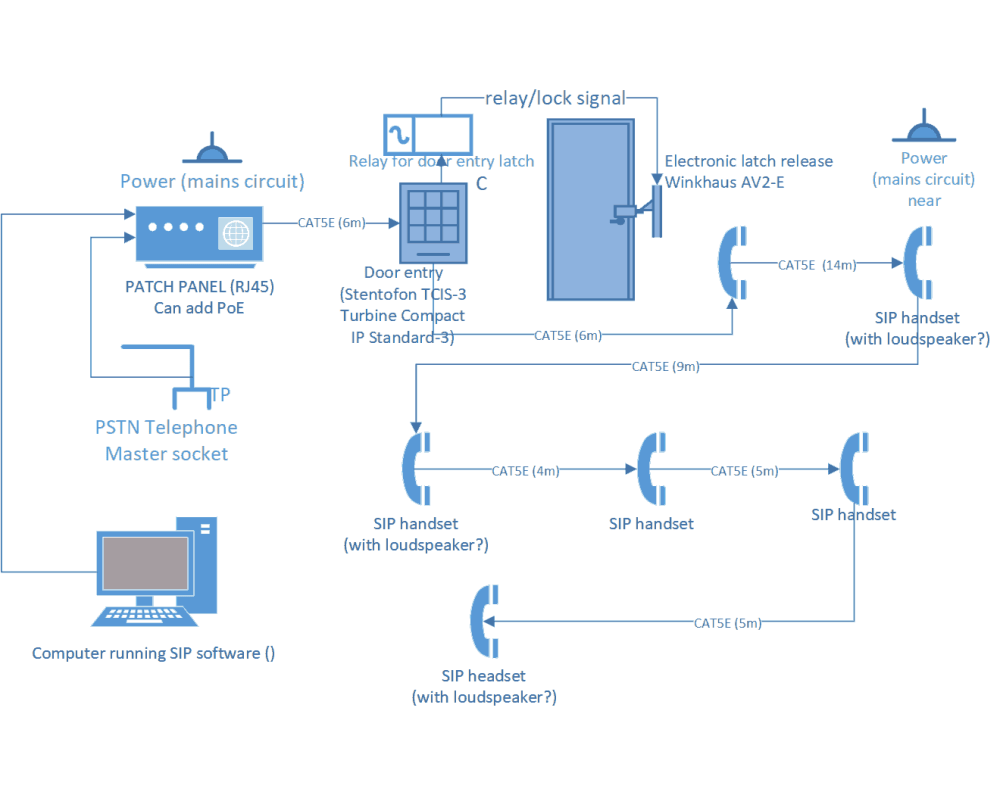 medium resolution of here is diagram of my proposed setup enter image description here