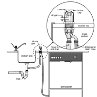 Double water inlet from kitchen sink (to install a