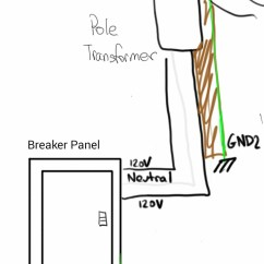110 Volt Wiring Diagram Cucumber Life Neutral Vs Ground Wire Electrical Engineering Stack Exchange Enter Image Description Here