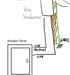 neutral vs ground wire electrical engineering stack exchange residential neutral wire [ 720 x 1280 Pixel ]