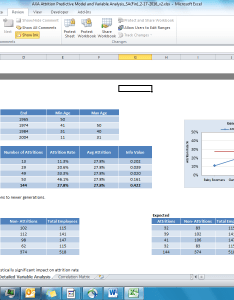 Attached is the screenshot also track changes button grayed out excel super user rh superuser