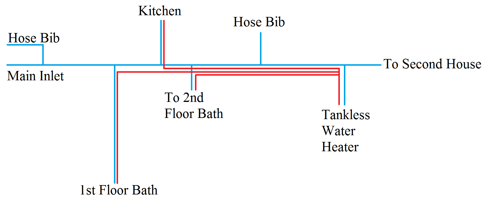 hight resolution of plumbing diagram