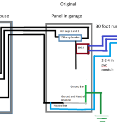 30a rv wiring diagram 5 3 wire subpanel to a new 3 wire subpanel home improvement stack3 wire subpanel to a [ 1548 x 745 Pixel ]