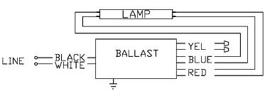 lamp wiring diagram mustang radio electrical how do i wire a two tube ballast to single