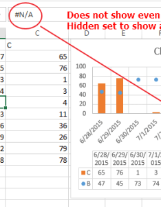 Enter image description here also how to remove empty values in excel chart when dates are not rh stackoverflow