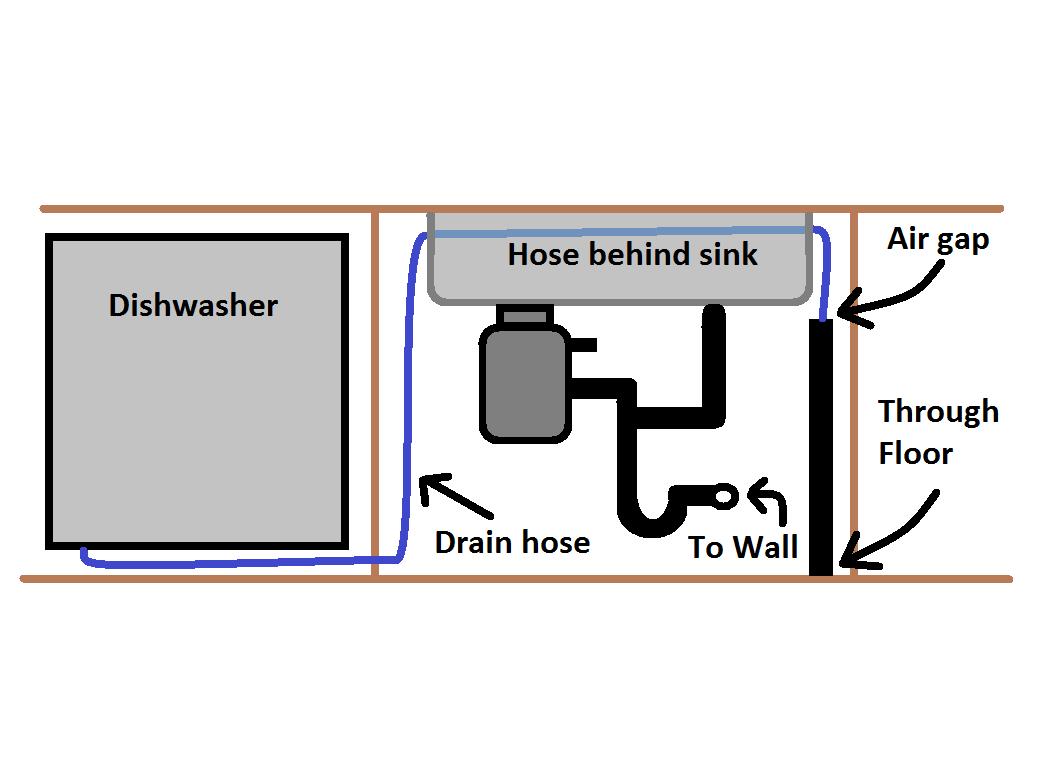 hight resolution of enter image description here plumbing drainage dishwasher