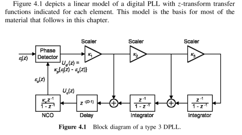 small resolution of type 3 dpll block diagram