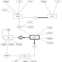 How To Make An Er Diagram For Database 12v Relay Mysql Creating Tables From Stack Overflow