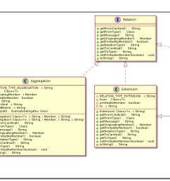 example output diagram enter image description here [ 1924 x 701 Pixel ]