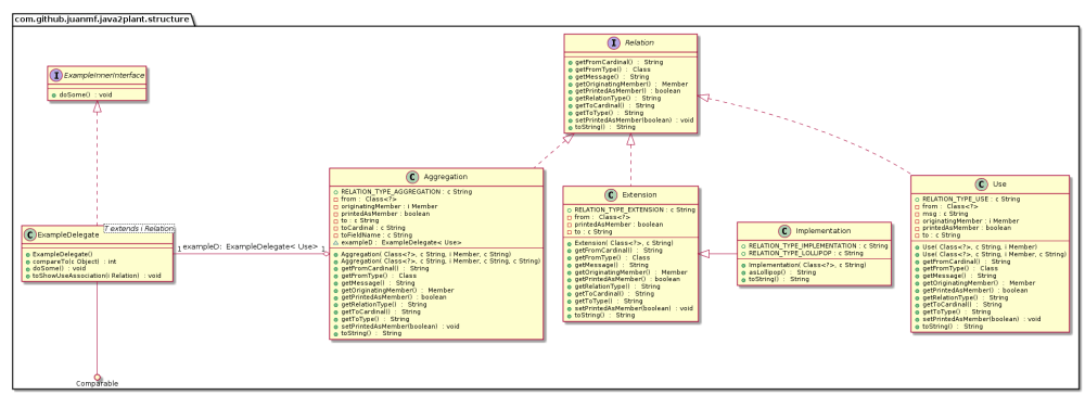 medium resolution of example output diagram enter image description here