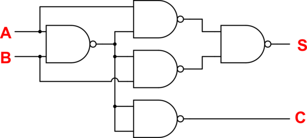 How to implement a function using just NAND or NOR logic
