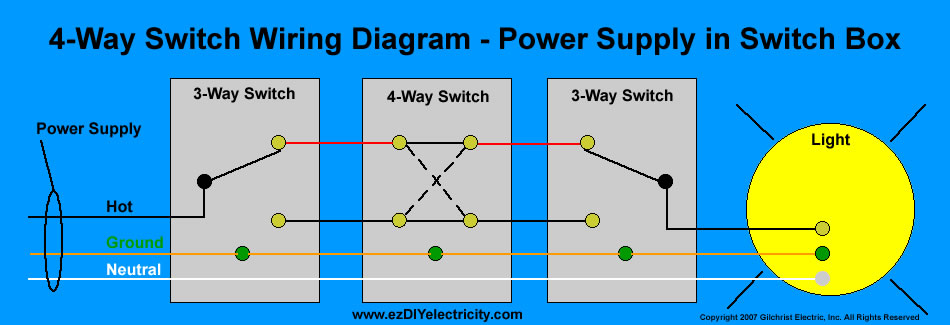 4 way wiring diagram uk 2004 mustang fuse box four switch schematic tr davidforlife de electrical does it matter which 3 i put a dimmer at on rh diy stackexchange com symbol