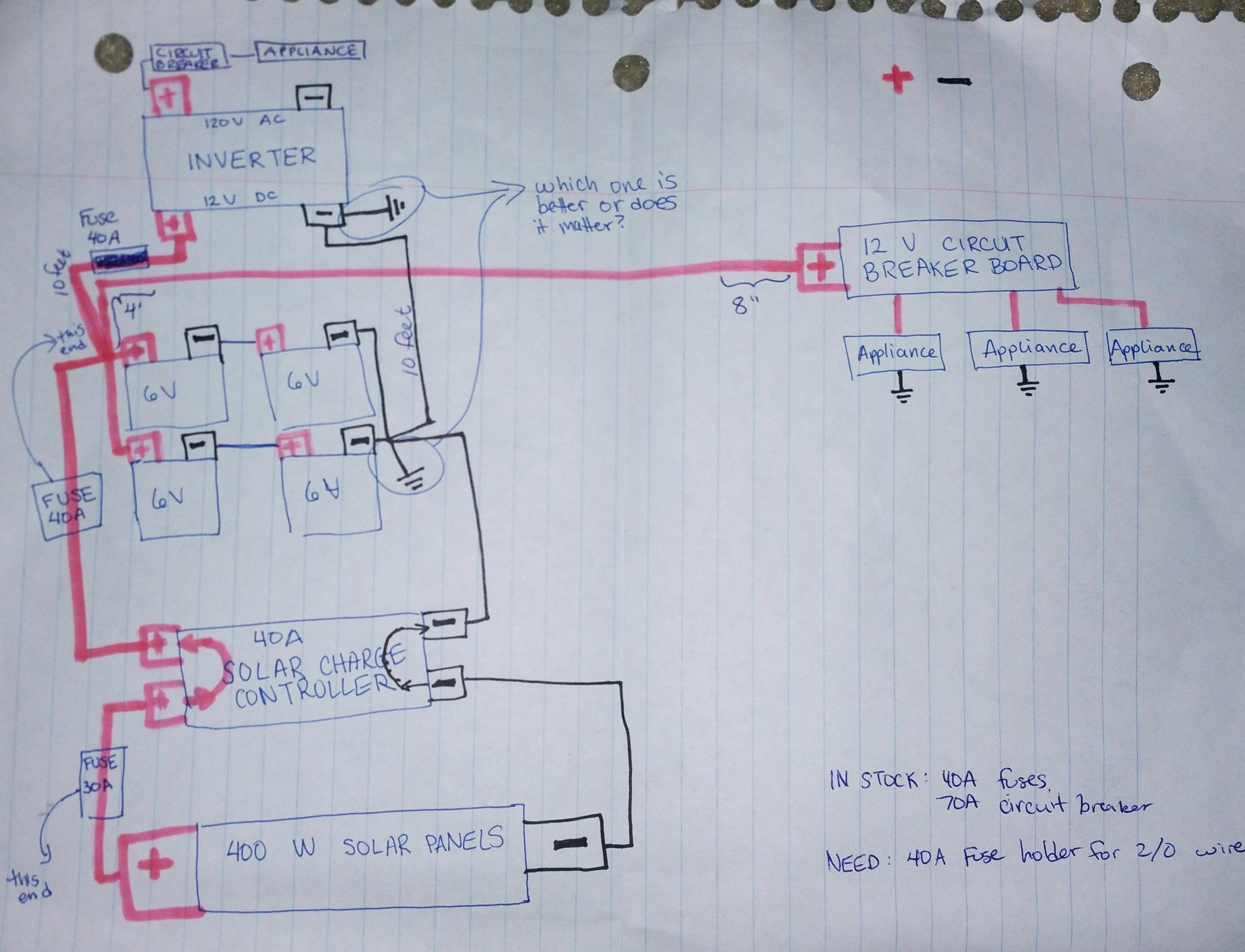 rv battery bank wiring diagram yamaha mio mxi 125 am i supposed to ground the inverter or both enter image description here